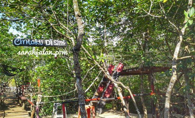 Wisata Kebun Raya Batam Nongsa Letak Alamat Lokasi Taman